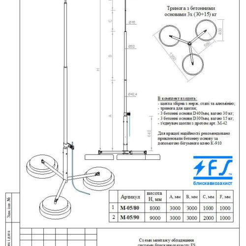 Схеми монтажу блискавкозахисту FS DWG