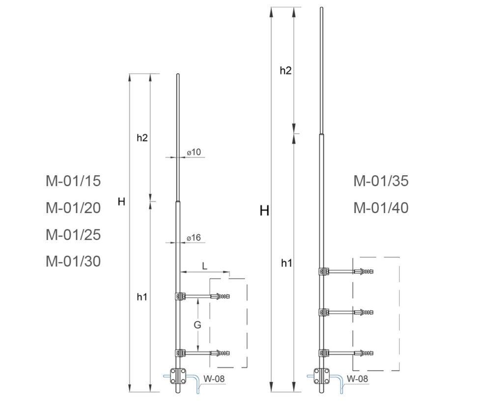 M-01-scheme