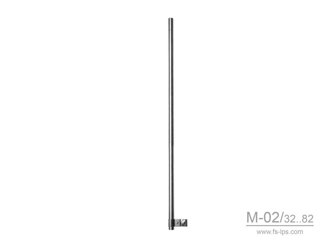 M-02.2_v.1