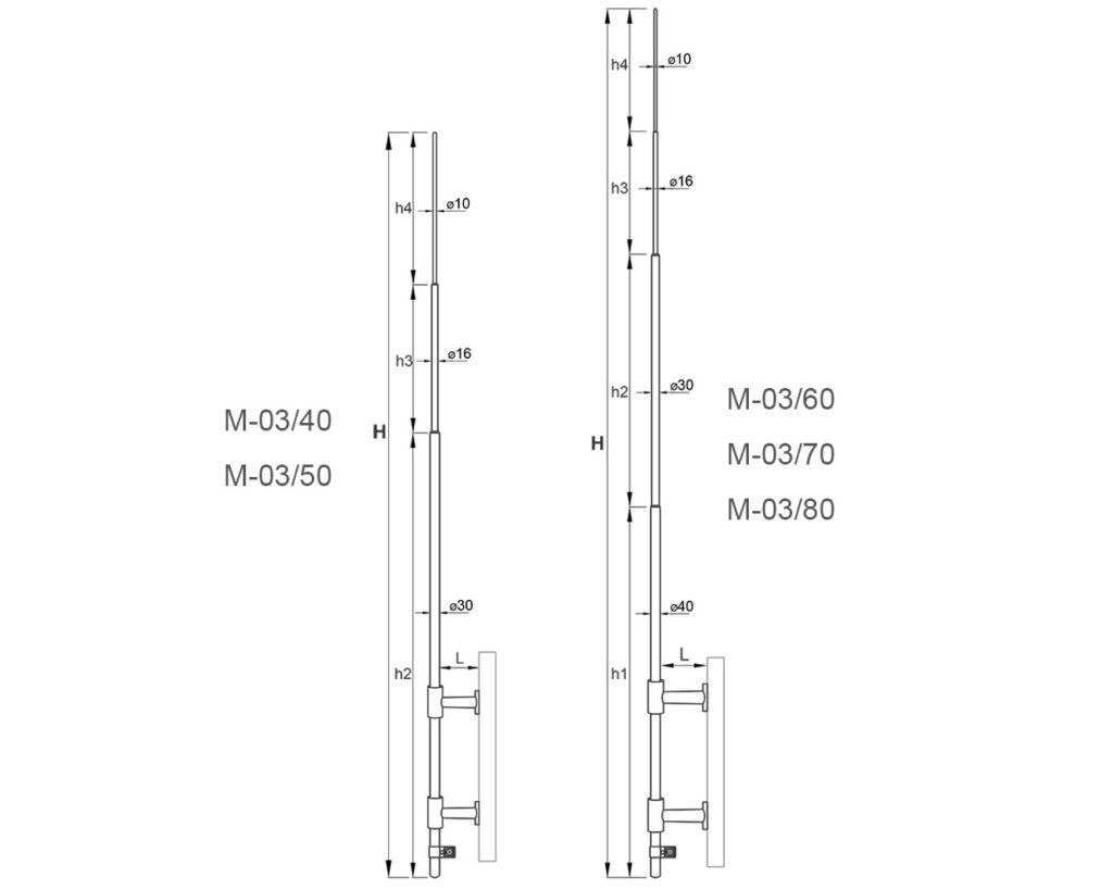 M-03-scheme