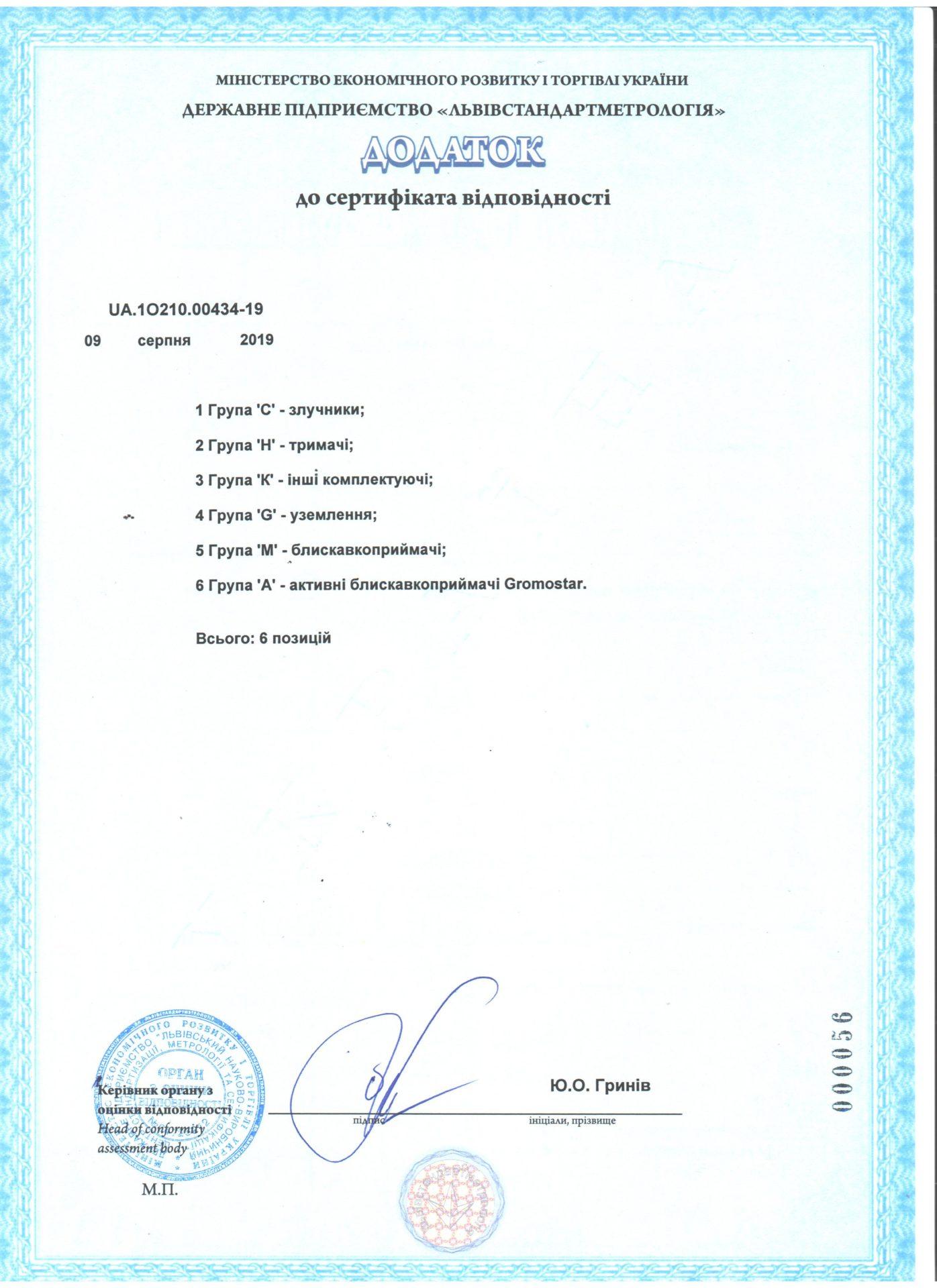 сертифікат FS 2